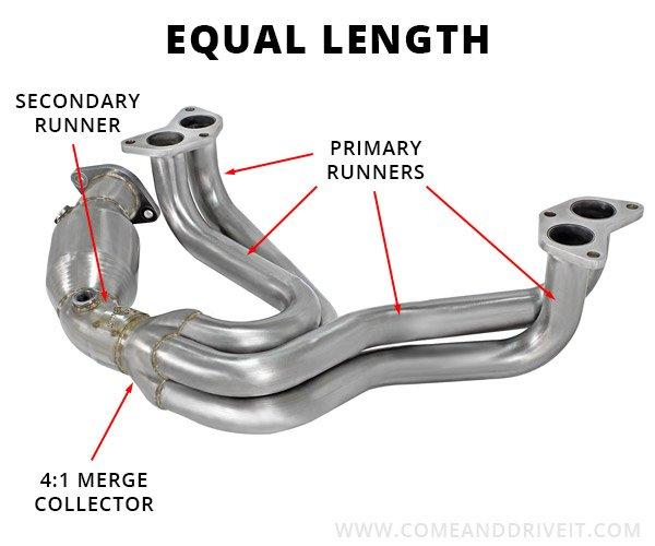Equal Length (EL) Subaru header