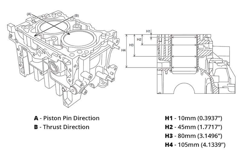 fa20f block measurement diagram